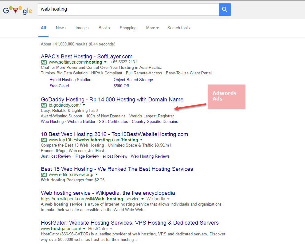 periksa kata kunci Anda di Google
