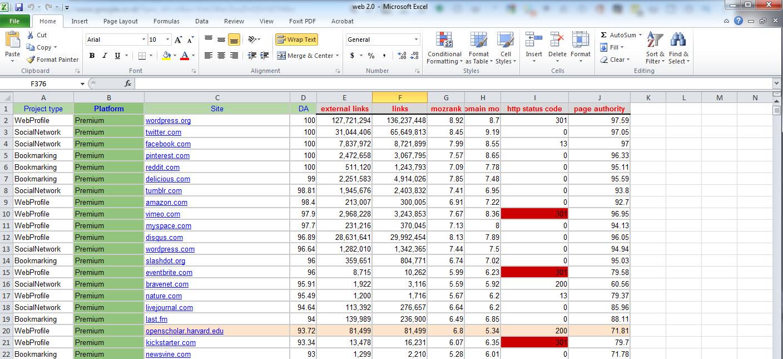 daftar list web 2.0 properties