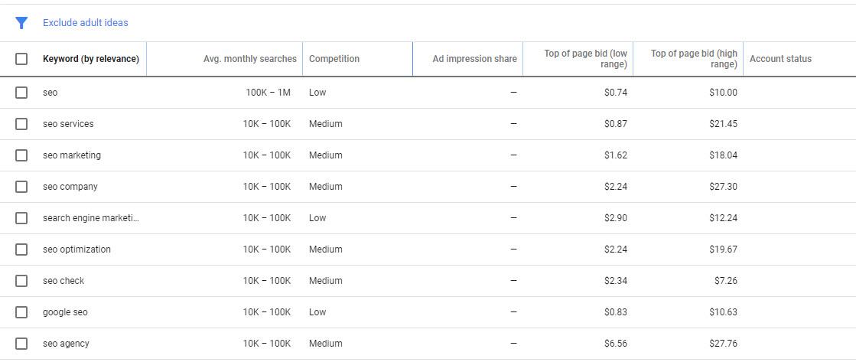 google keyword planner angka baru update