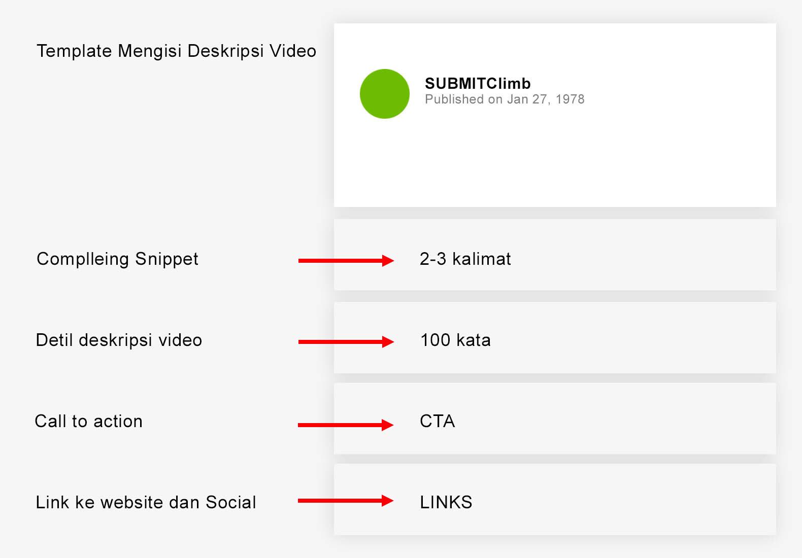 Template deskripsi video