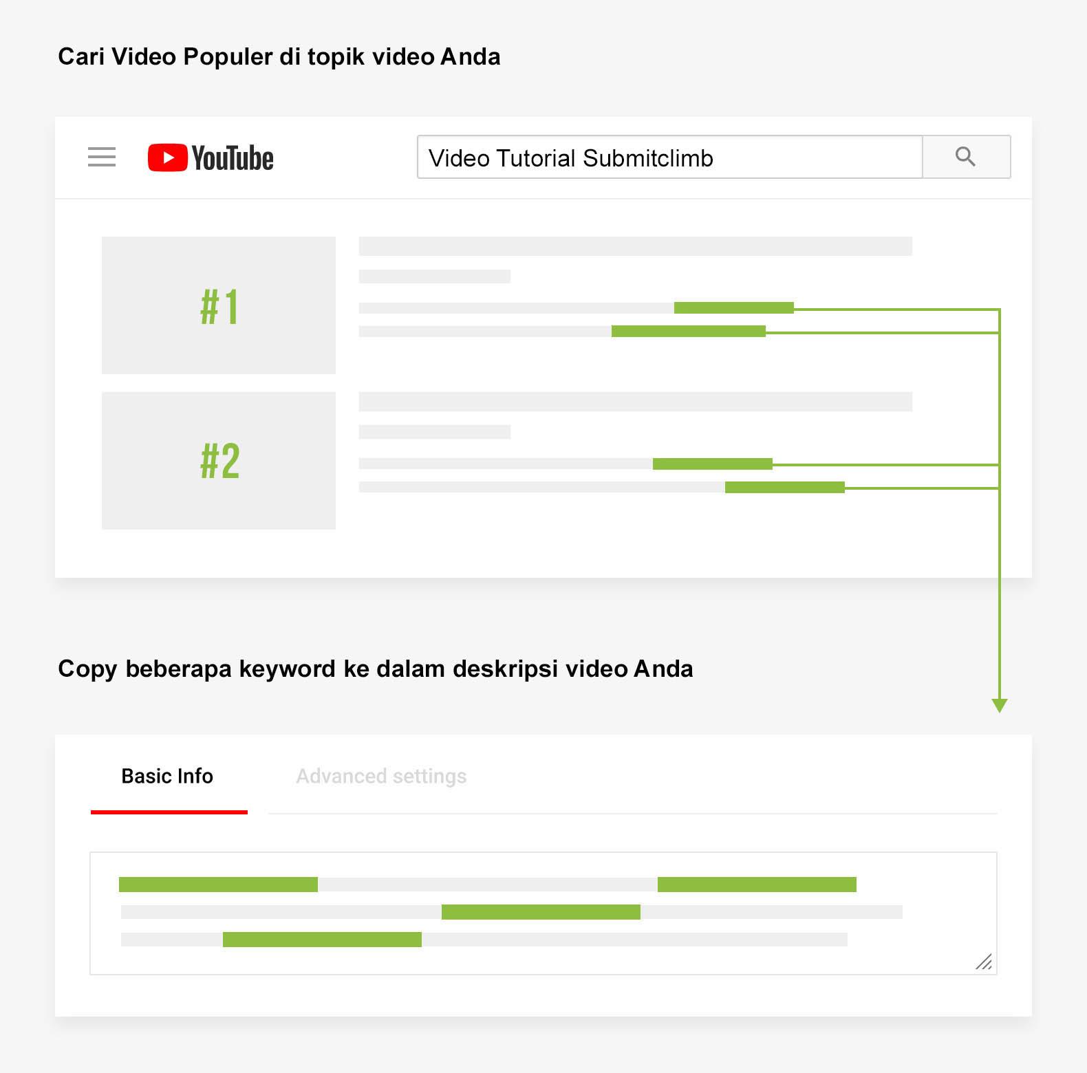 temukan populer video di topik video Anda
