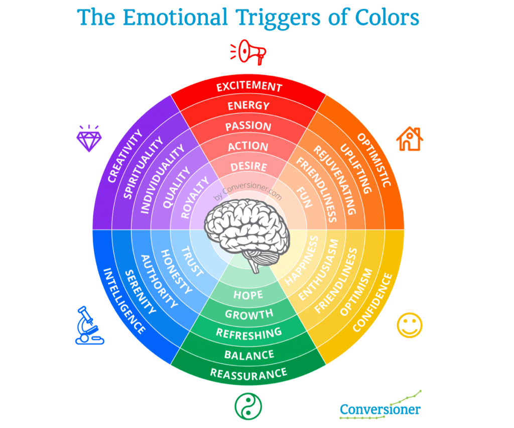 emotional trigger of collors
