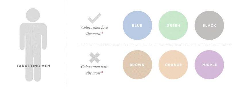 warna untuk target pria