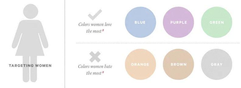 warna untuk target wanita