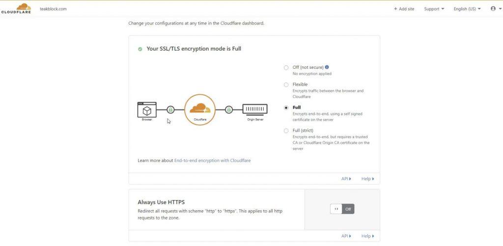 Pengaturan SSL di CloudFlare