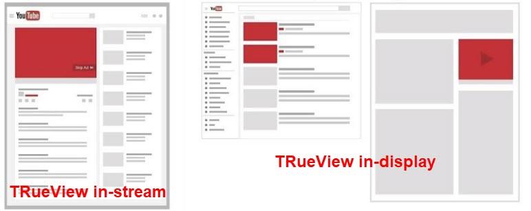 Dua macam YouTube TrueView