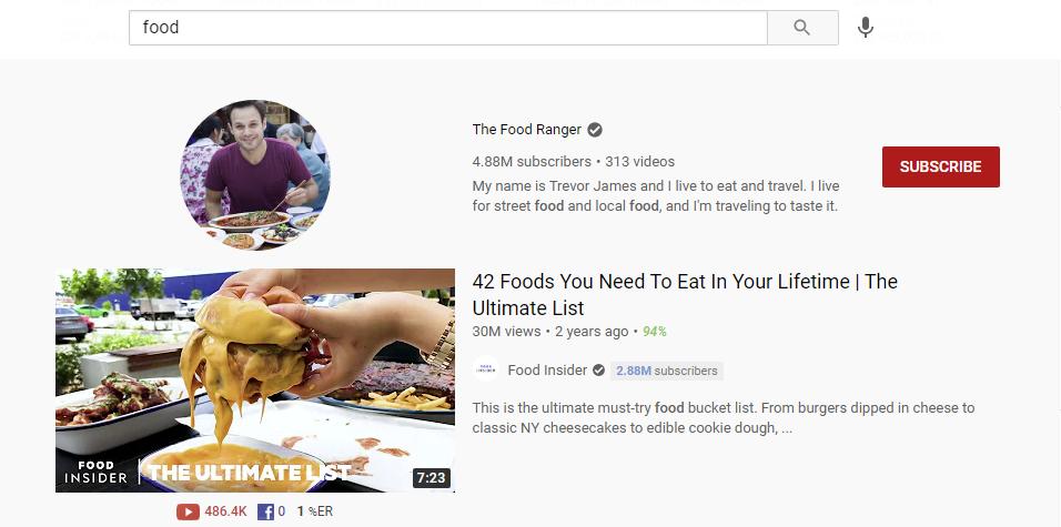 Optimasi Halaman Channel Anda untuk Cara Merangking Video YouTube