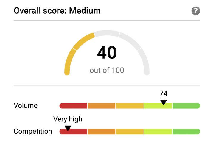 score VidIQ Resep Masakan
